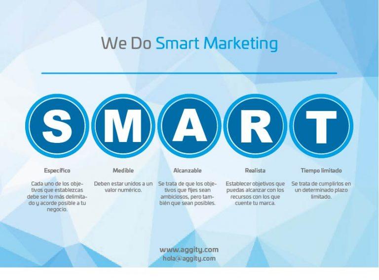 Smart Marketing modified